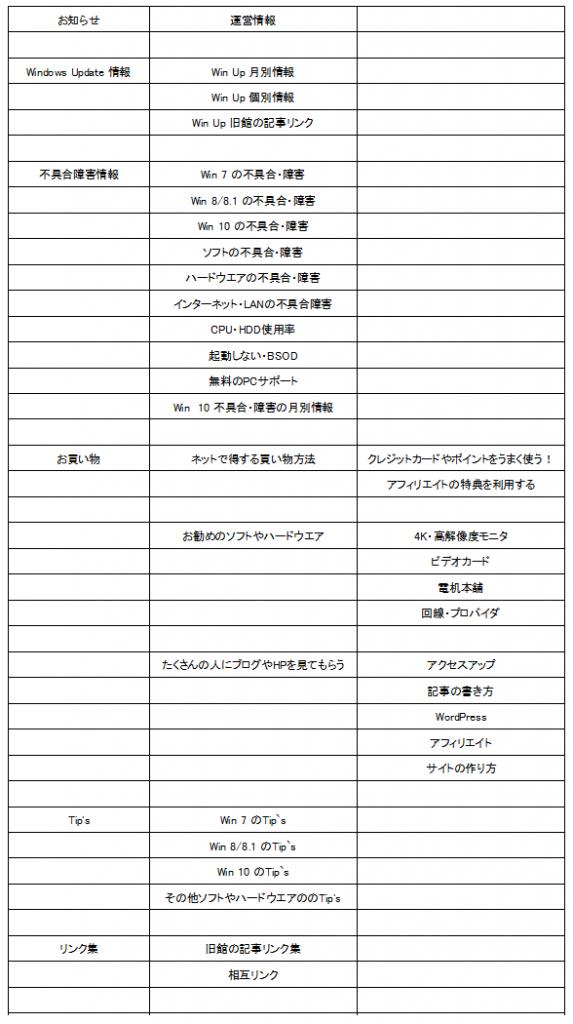 ファイル履歴-障害00037